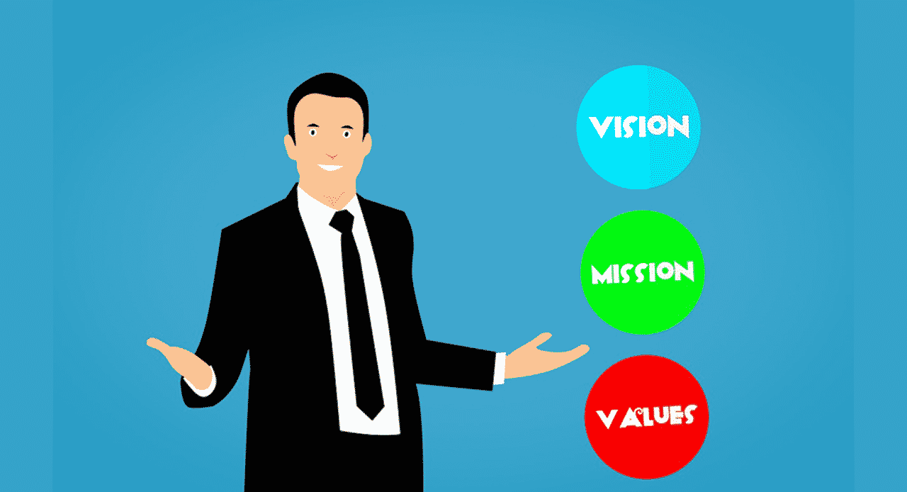 open armed man presenting three circles with the words vision, mission, and values